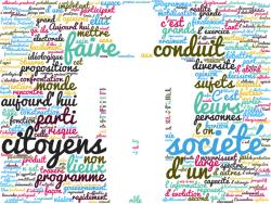 Wordcloud 3